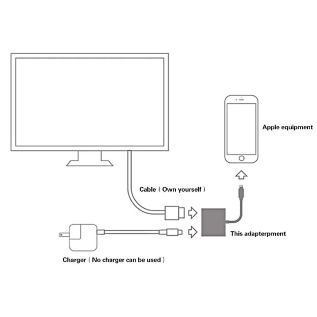 how to connect ipad air to tv